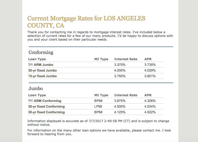 Los Angeles, mortgage, real estate